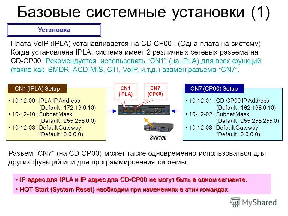 Базовые системные установки (1)Установка Плата VoIP (IPLA) устанавливается на CD-CP00. (Одна плата на систему) Когда установлена IPLA, система имеет 2 различных сетевых разъема на CD-CP00. Рекомендуется использовать CN1 (на IPLA) для всех функций (та