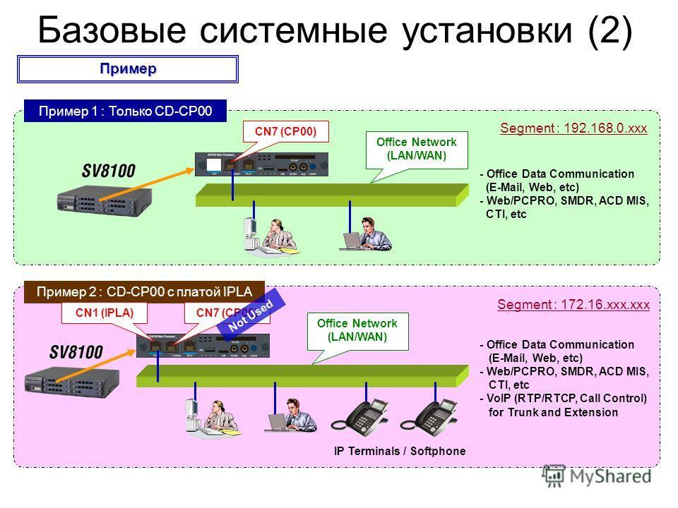 Базовые системные установки (2)Пример Пример 1 : Только CD-CP00 Пример 2 : CD-CP00 с платой IPLA - Office Data Communication (E-Mail, Web, etc) - Web/PCPRO, SMDR, ACD MIS, CTI, etc CN7 (CP00) Office Network (LAN/WAN) CN1 (IPLA) Office Network (LAN/WA