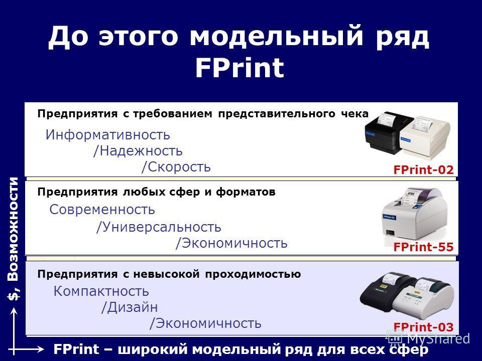 FPrint – широкий модельный ряд для всех сфер До этого модельный ряд FPrint FPrint-02 Информативность /Надежность /Скорость Предприятия с высокой проходимостью Предприятия с требованием представительного чека FPrint-5200 Скорость /Надежность /Компактн