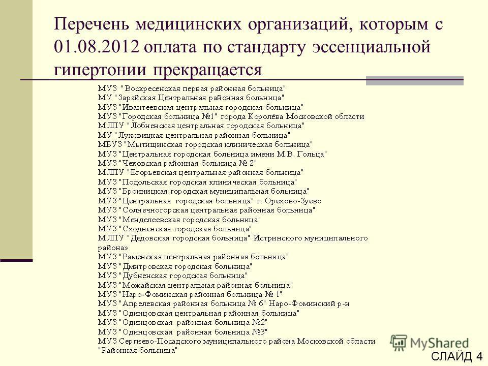 Перечень медицинских организаций, которым с 01.08.2012 оплата по стандарту эссенциальной гипертонии прекращается СЛАЙД 4
