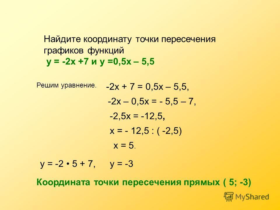 Найдите координату точки пересечения графиков функций у = -2х +7 и у =0,5х – 5,5 Решим уравнение. -2х + 7 = 0,5х – 5,5, -2х – 0,5х = - 5,5 – 7, -2,5х = -12,5, х = - 12,5 : ( -2,5) х = 5. у = -2 5 + 7,у = -3 Координата точки пересечения прямых ( 5; -3