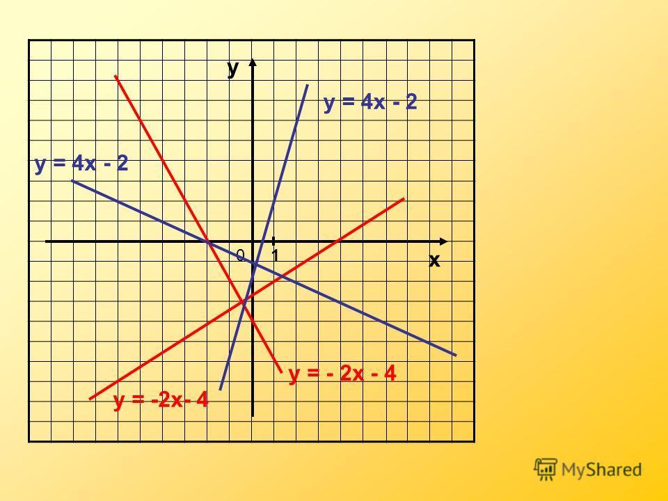 х у 01 у = - 2х - 4 у = 4х - 2
