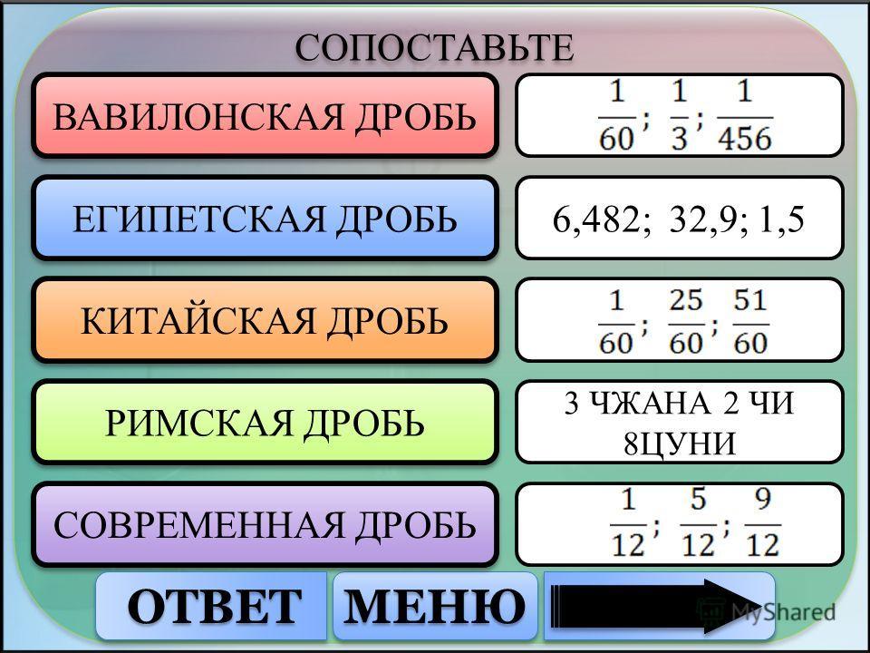 СОПОСТАВЬТЕ СОПОСТАВЬТЕ ВАВИЛОНСКАЯ ДРОБЬ ЕГИПЕТСКАЯ ДРОБЬ КИТАЙСКАЯ ДРОБЬ РИМСКАЯ ДРОБЬ 3 ЧЖАНА 2 ЧИ 8ЦУНИ 6,482; 32,9; 1,5 МЕНЮ СОВРЕМЕННАЯ ДРОБЬ ОТВЕТ