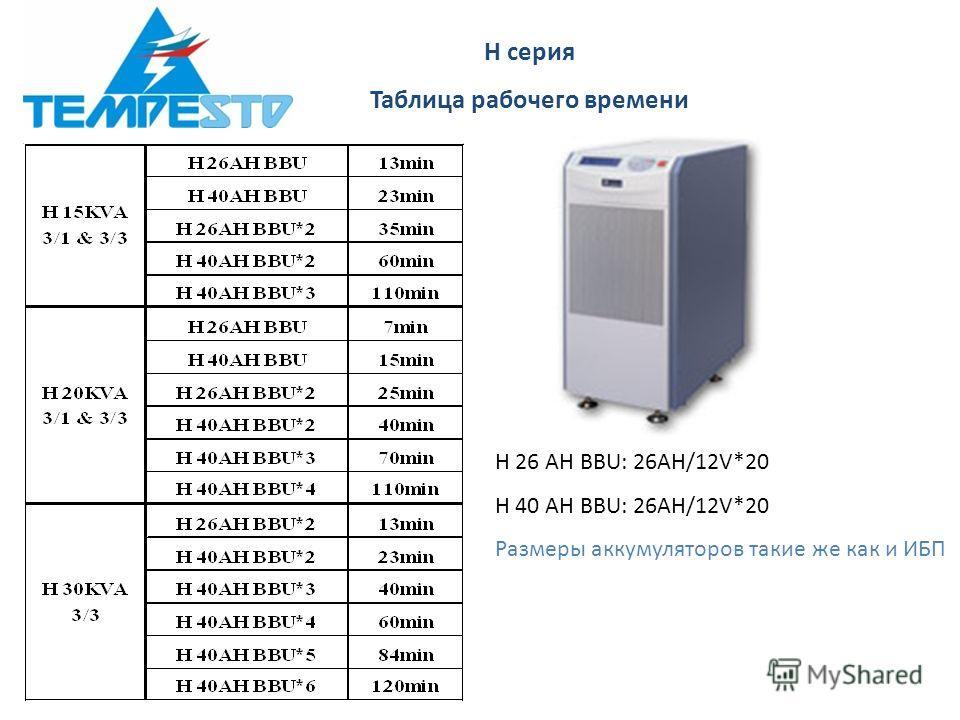 H серия Таблица рабочего времени H 26 AH BBU: 26AH/12V*20 H 40 AH BBU: 26AH/12V*20 Размеры аккумуляторов такие же как и ИБП