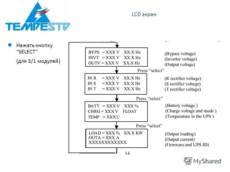LCD экран Нажать кнопку SELECT (для 3/1 модулей)