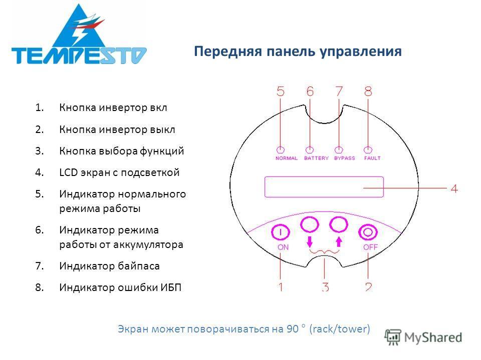 Передняя панель управления 1.Кнопка инвертор вкл 2.Кнопка инвертор выкл 3.Кнопка выбора функций 4.LCD экран с подсветкой 5.Индикатор нормального режима работы 6.Индикатор режима работы от аккумулятора 7.Индикатор байпаса 8.Индикатор ошибки ИБП Экран