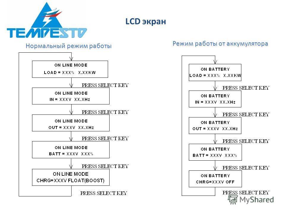 LCD экран Нормальный режим работы Режим работы от аккумулятора