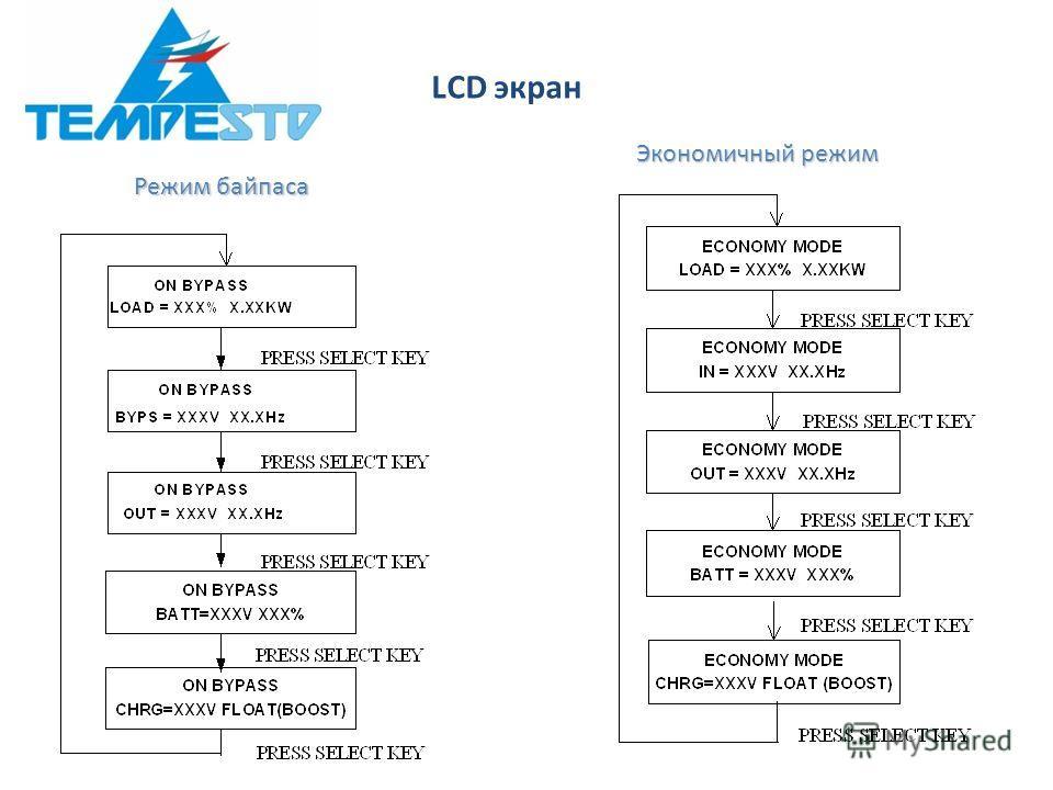 LCD экран Режим байпаса Экономичный режим