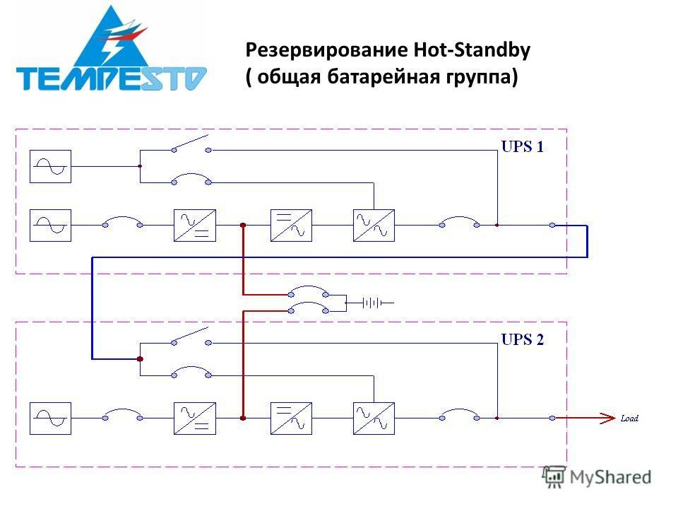 Резервирование Hot-Standby ( общая батарейная группа)