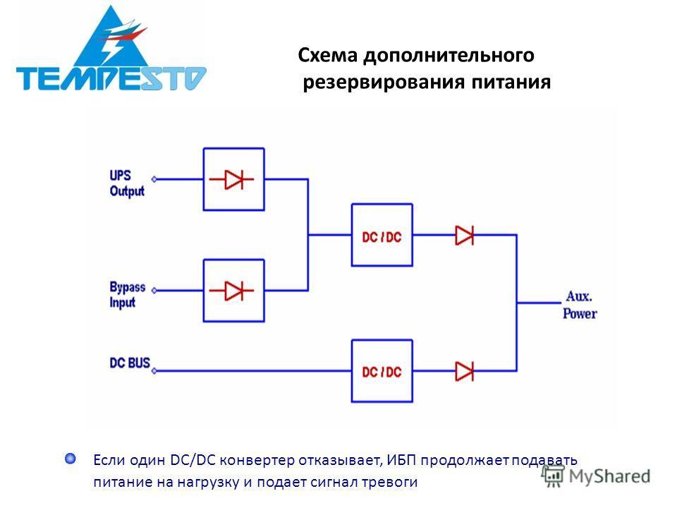 Схема дополнительного резервирования питания Если один DC/DC конвертер отказывает, ИБП продолжает подавать питание на нагрузку и подает сигнал тревоги