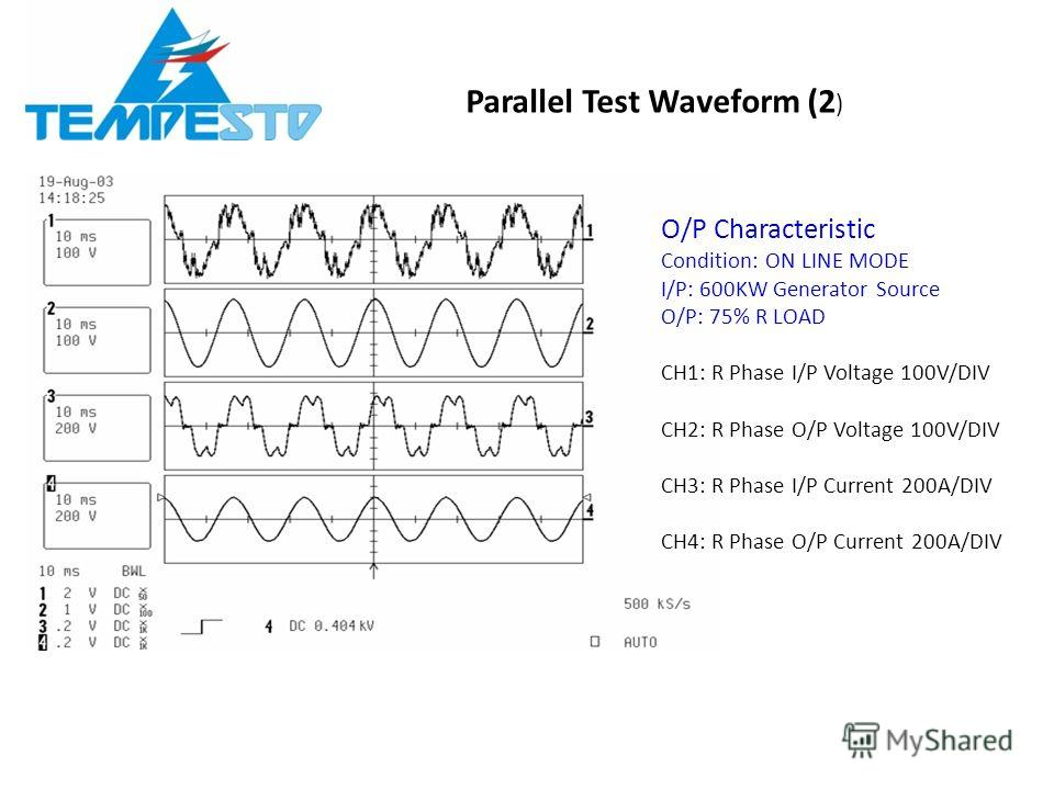 Parallel Test Waveform (2 ) O/P Characteristic Condition: ON LINE MODE I/P: 600KW Generator Source O/P: 75% R LOAD CH1: R Phase I/P Voltage 100V/DIV CH2: R Phase O/P Voltage 100V/DIV CH3: R Phase I/P Current 200A/DIV CH4: R Phase O/P Current 200A/DIV
