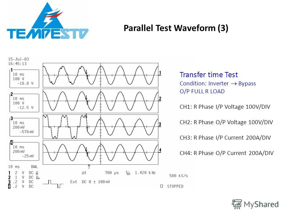 Parallel Test Waveform (3) Transfer time Test Condition: Inverter Bypass O/P FULL R LOAD CH1: R Phase I/P Voltage 100V/DIV CH2: R Phase O/P Voltage 100V/DIV CH3: R Phase I/P Current 200A/DIV CH4: R Phase O/P Current 200A/DIV