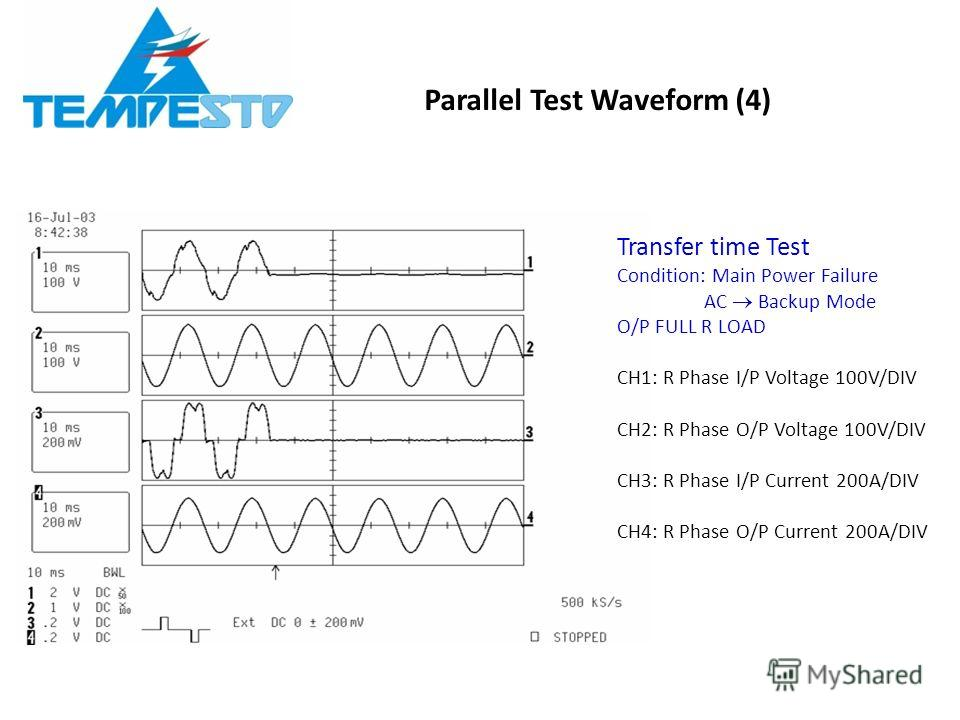 Parallel Test Waveform (4) Transfer time Test Condition: Main Power Failure AC Backup Mode O/P FULL R LOAD CH1: R Phase I/P Voltage 100V/DIV CH2: R Phase O/P Voltage 100V/DIV CH3: R Phase I/P Current 200A/DIV CH4: R Phase O/P Current 200A/DIV