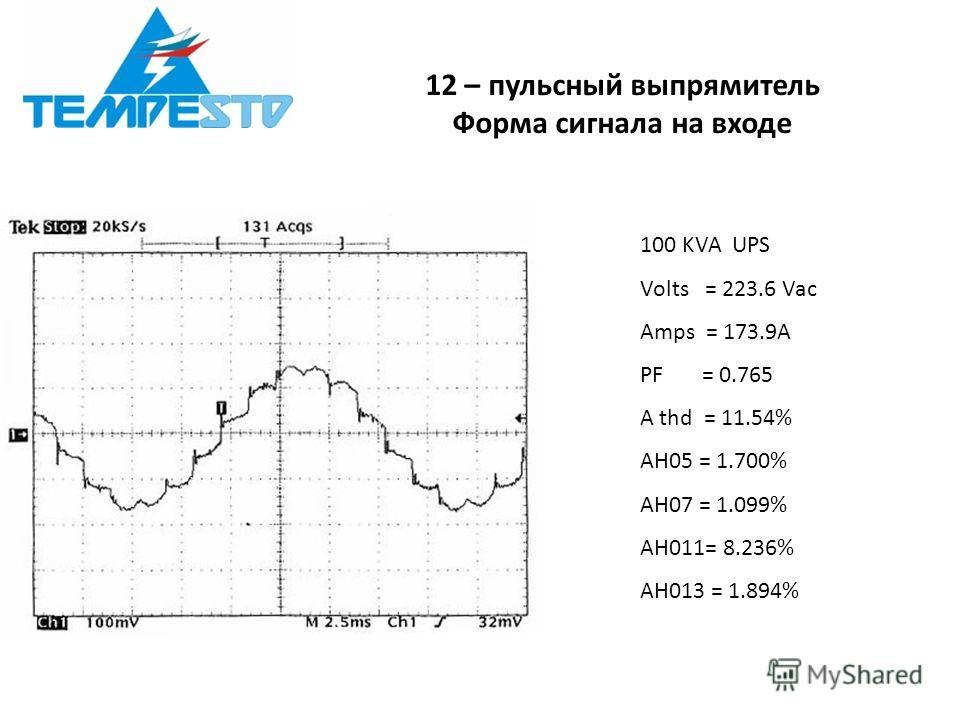 12 – пульсный выпрямитель Форма сигнала на входе 100 KVA UPS Volts = 223.6 Vac Amps = 173.9A PF = 0.765 A thd = 11.54% AH05 = 1.700% AH07 = 1.099% AH011= 8.236% AH013 = 1.894%