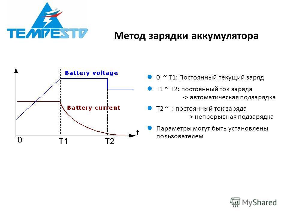 Метод зарядки аккумулятора 0 ~ T1: Постоянный текущий заряд T1 ~ T2: постоянный ток заряда -> автоматическая подзарядка T2 ~ : постоянный ток заряда -> непрерывная подзарядка Параметры могут быть установлены пользователем