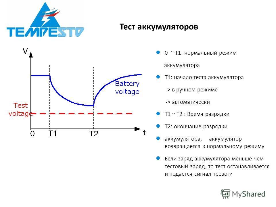 Тест аккумуляторов 0 ~ T1: нормальный режим аккумулятора T1: начало теста аккумулятора -> в ручном режиме -> автоматически T1 ~ T2 : Время разрядки T2: окончание разрядки аккумулятора, аккумулятор возвращается к нормальному режиму Если заряд аккумуля