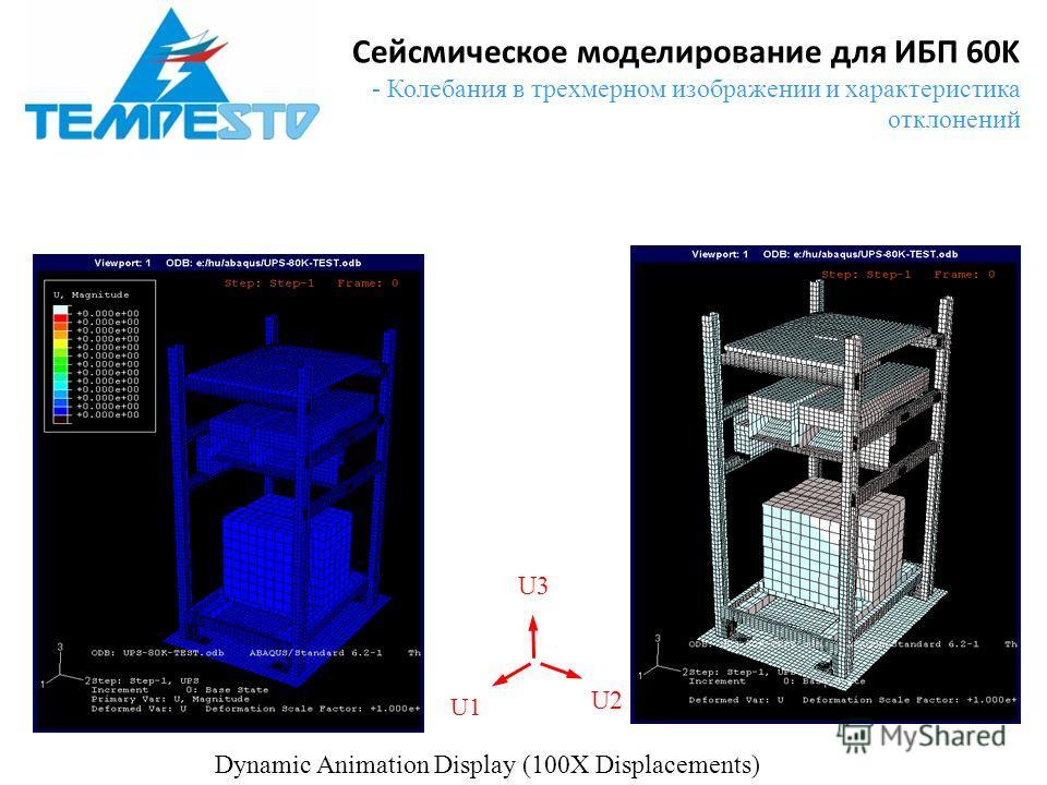 U1 U3 U2 Dynamic Animation Display (100X Displacements) Сейсмическое моделирование для ИБП 60K - Колебания в трехмерном изображении и характеристика отклонений