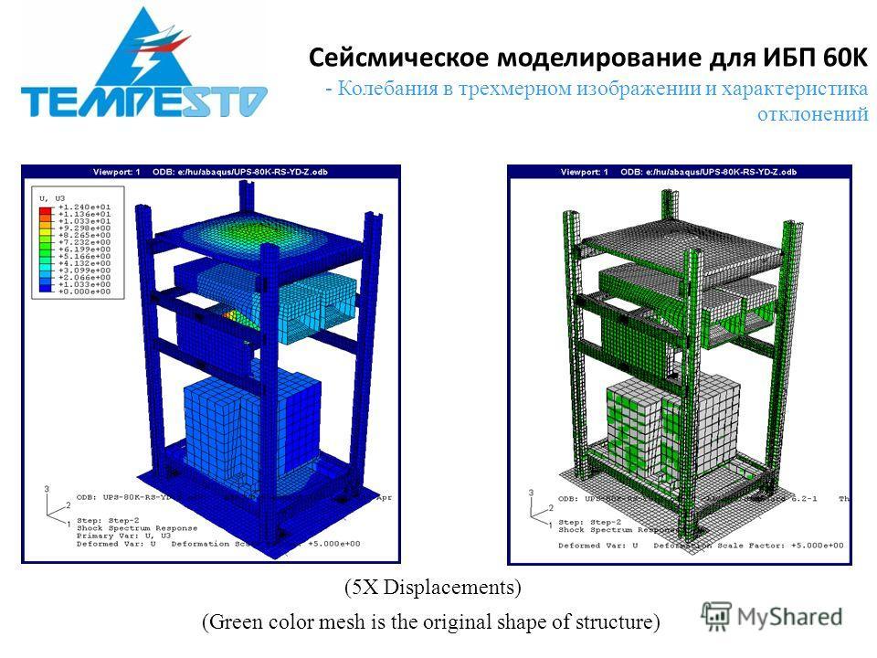 Сейсмическое моделирование для ИБП 60K - Колебания в трехмерном изображении и характеристика отклонений (5X Displacements) (Green color mesh is the original shape of structure)