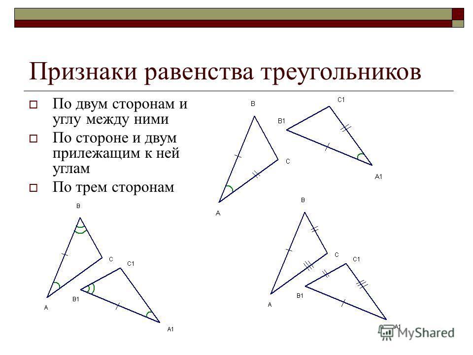 Признаки равенства треугольников По двум сторонам и углу между ними По стороне и двум прилежащим к ней углам По трем сторонам