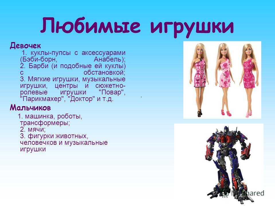 Любимые игрушки Девочек 1. куклы-пупсы с аксессуарами (Бэби-борн, Анабель); 2. Барби (и подобные ей куклы) с обстановкой; 3. Мягкие игрушки, музыкальные игрушки, центры и сюжетно- ролевые игрушки