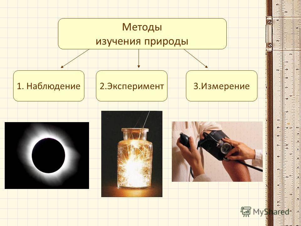 Методы изучения природы 1. Наблюдение2.Эксперимент3.Измерение