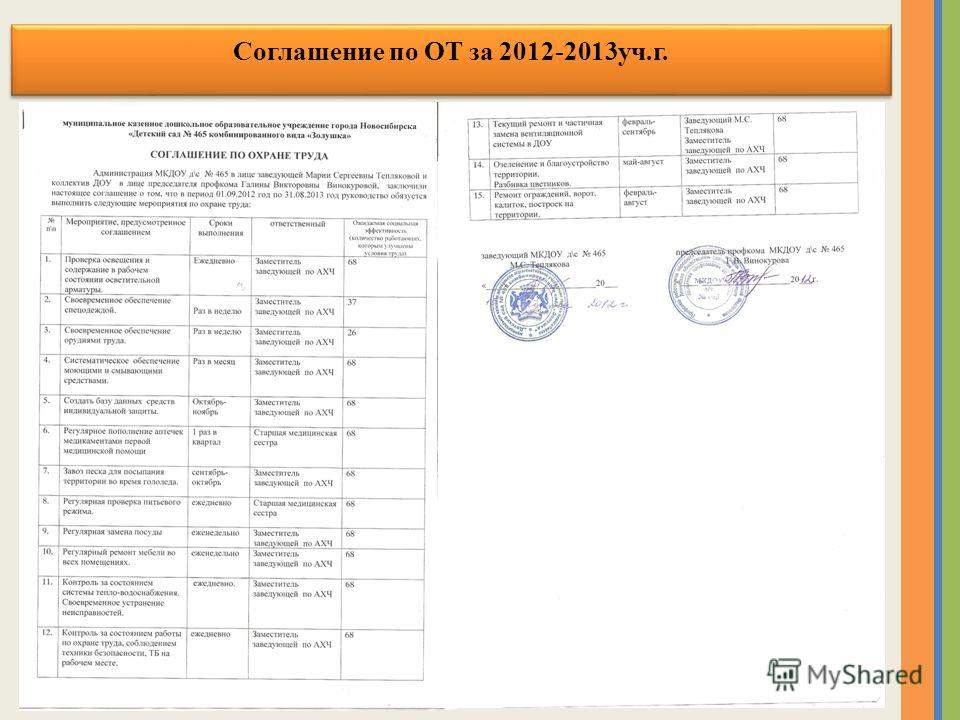Соглашение по ОТ за 2012-2013уч.г.