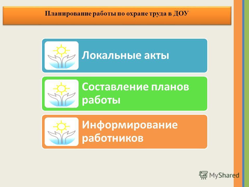 Планирование работы по охране труда в ДОУ Локальные акты Составление планов работы Информирование работников