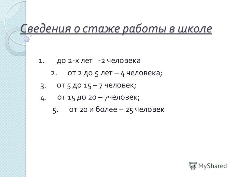 Сведения о стаже работы в школе 1. до 2- х лет -2 человека 2. от 2 до 5 лет – 4 человека ; 3. от 5 до 15 – 7 человек ; 4. от 15 до 20 – 7 человек ; 5. от 20 и более – 25 человек