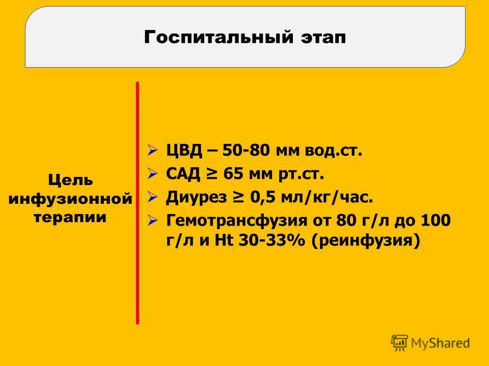 Цель инфузионной терапии ЦВД – 50-80 мм вод.ст. САД 65 мм рт.ст. Диурез 0,5 мл/кг/час. Гемотрансфузия от 80 г/л до 100 г/л и Ht 30-33% (реинфузия) Госпитальный этап