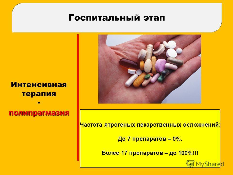 Интенсивная терапия -полипрагмазия Госпитальный этап Частота ятрогеных лекарственных осложнений: До 7 препаратов – 0%. Более 17 препаратов – до 100%!!!