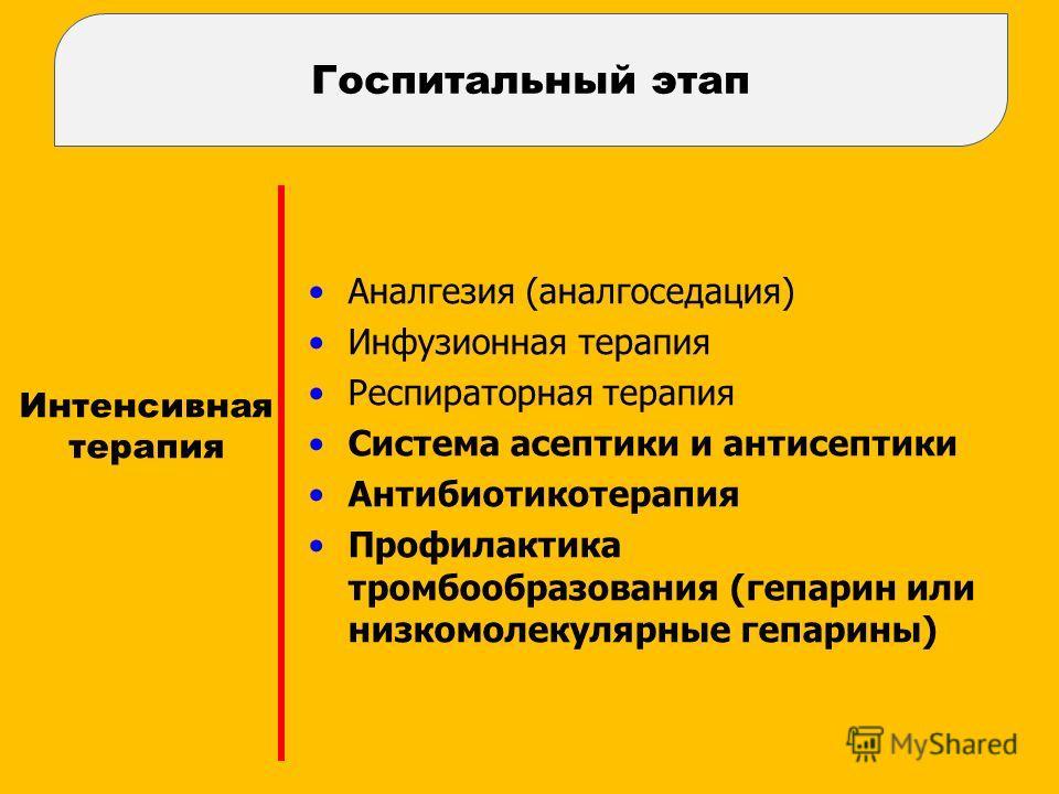 Интенсивная терапия Аналгезия (аналгоседация) Инфузионная терапия Респираторная терапия Система асептики и антисептики Антибиотикотерапия Профилактика тромбообразования (гепарин или низкомолекулярные гепарины) Госпитальный этап