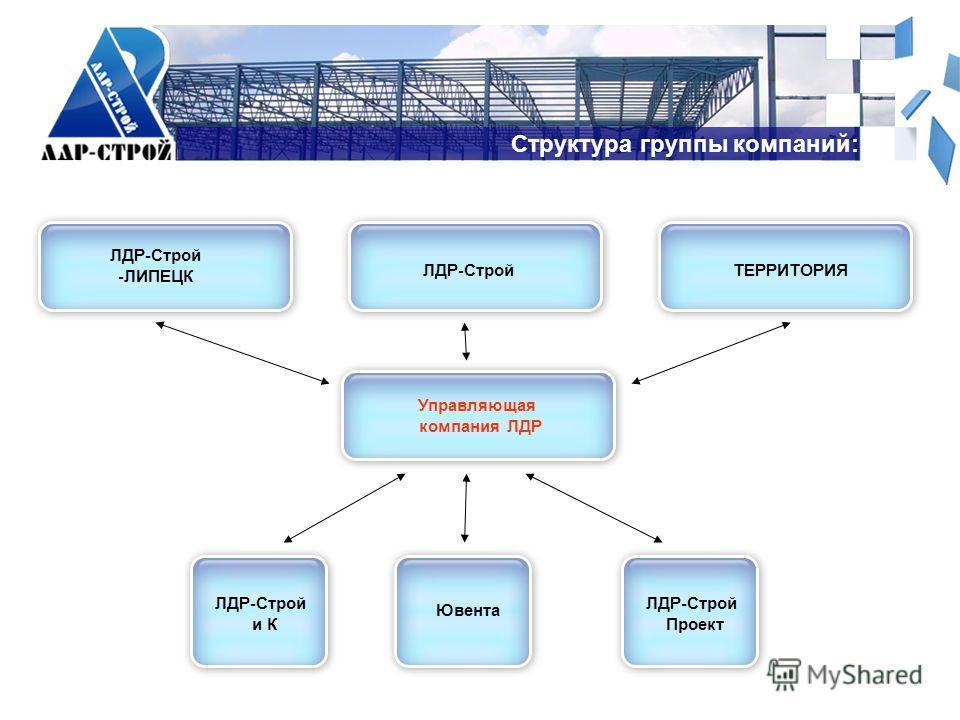 Структура группы компаний: Управляющая компания ЛДР Ювента ТЕРРИТОРИЯ ЛДР-Строй и К ЛДР-Строй -ЛИПЕЦК ЛДР-Строй Проект ЛДР-Строй