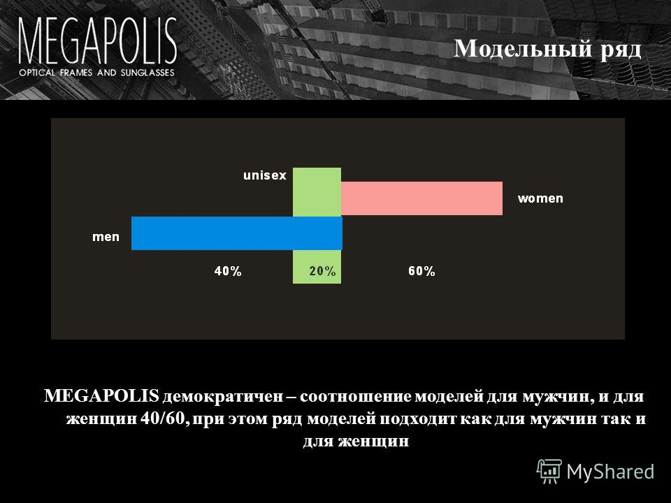Модельный ряд MEGAPOLIS демократичен – соотношение моделей для мужчин, и для женщин 40/60, при этом ряд моделей подходит как для мужчин так и для женщин