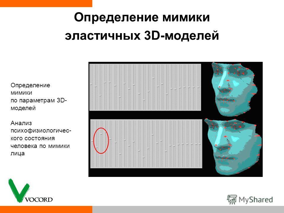 Определение мимики эластичных 3D-моделей Определение мимики по параметрам 3D- моделей Анализ психофизиологичес- кого состояния человека по мимики лица