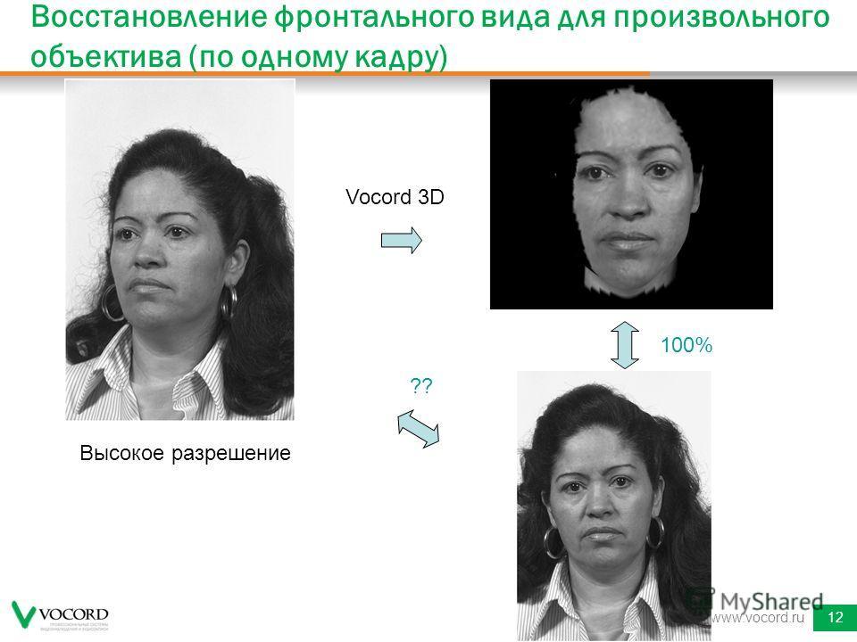 www.vocord.ru12 Восстановление фронтального вида для произвольного объектива (по одному кадру) Высокое разрешение 100% ?? Vocord 3D
