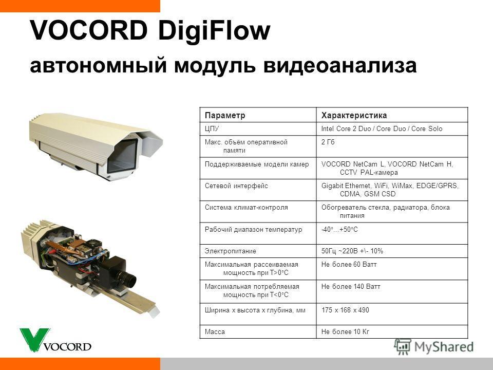 VOCORD DigiFlow автономный модуль видеоанализа ПараметрХарактеристика ЦПУIntel Core 2 Duo / Core Duo / Core Solo Макс. объём оперативной памяти 2 Гб Поддерживаемые модели камерVOCORD NetCam L, VOCORD NetCam H, CCTV PAL-камера Сетевой интерфейсGigabit