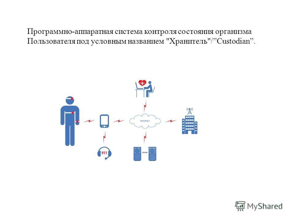 Программно-аппаратная система контроля состояния организма Пользователя под условным названием Хранитель/Custodian.