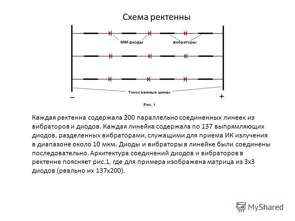 Каждая ректенна содержала 200 параллельно соединенных линеек из вибраторов и диодов. Каждая линейка содержала по 137 выпрямляющих диодов, разделенных вибраторами, служащими для приема ИК излучения в диапазоне около 10 мкм. Диоды и вибраторы в линейке