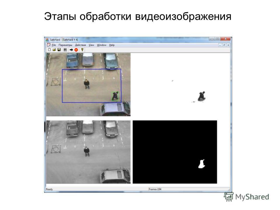 Этапы обработки видеоизображения
