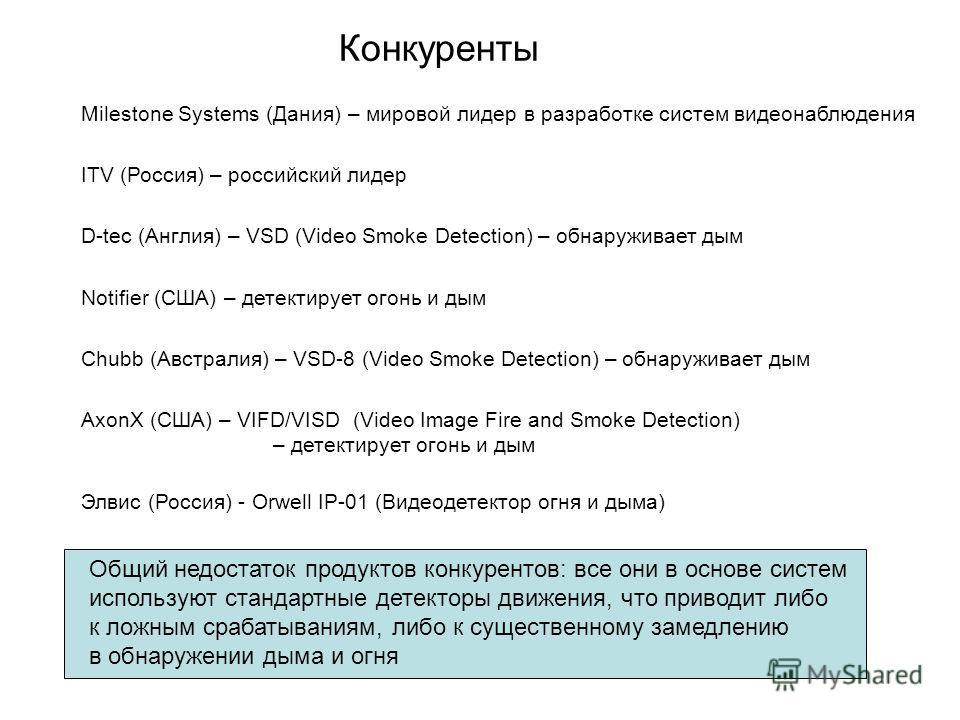 Конкуренты D-tec (Англия) – VSD (Video Smoke Detection) – обнаруживает дым Notifier (США) – детектирует огонь и дым Chubb (Австралия) – VSD-8 (Video Smoke Detection) – обнаруживает дым AxonX (США) – VIFD/VISD (Video Image Fire and Smoke Detection) –