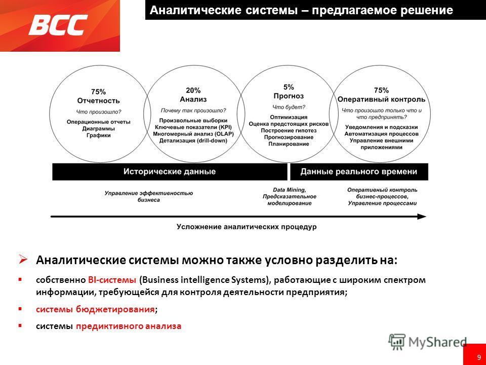 9 Аналитические системы – предлагаемое решение Аналитические системы можно также условно разделить на: собственно BI-системы (Business intelligence Systems), работающие с широким спектром информации, требующейся для контроля деятельности предприятия;