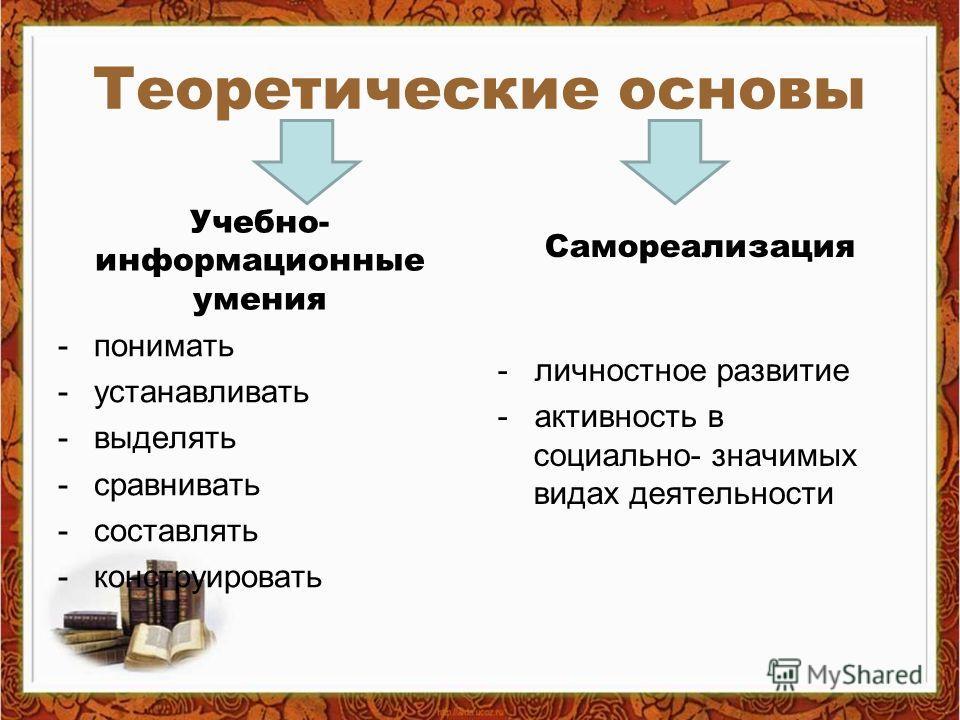 Теоретические основы Учебно- информационные умения -понимать -устанавливать -выделять -сравнивать -составлять -конструировать Самореализация - личностное развитие - активность в социально- значимых видах деятельности