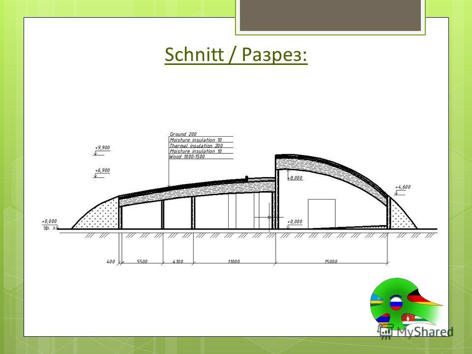 Schnitt / Разрез: