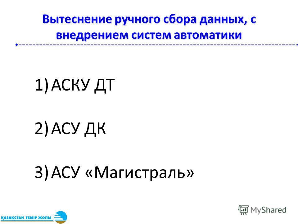 Вытеснение ручного сбора данных, с внедрением систем автоматики 1)АСКУ ДТ 2)АСУ ДК 3)АСУ «Магистраль»