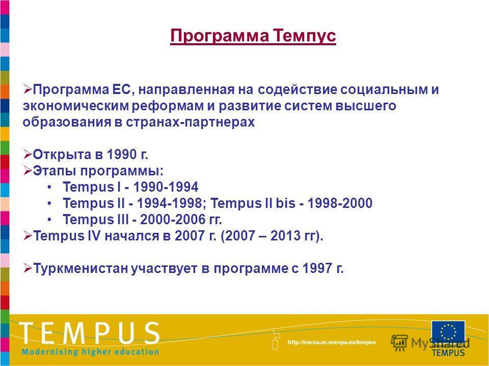 Программа Темпус Программа ЕС, направленная на содействие социальным и экономическим реформам и развитие систем высшего образования в странах-партнерах Открыта в 1990 г. Этапы программы: Tempus I - 1990-1994 Tempus II - 1994-1998; Tempus II bis - 199