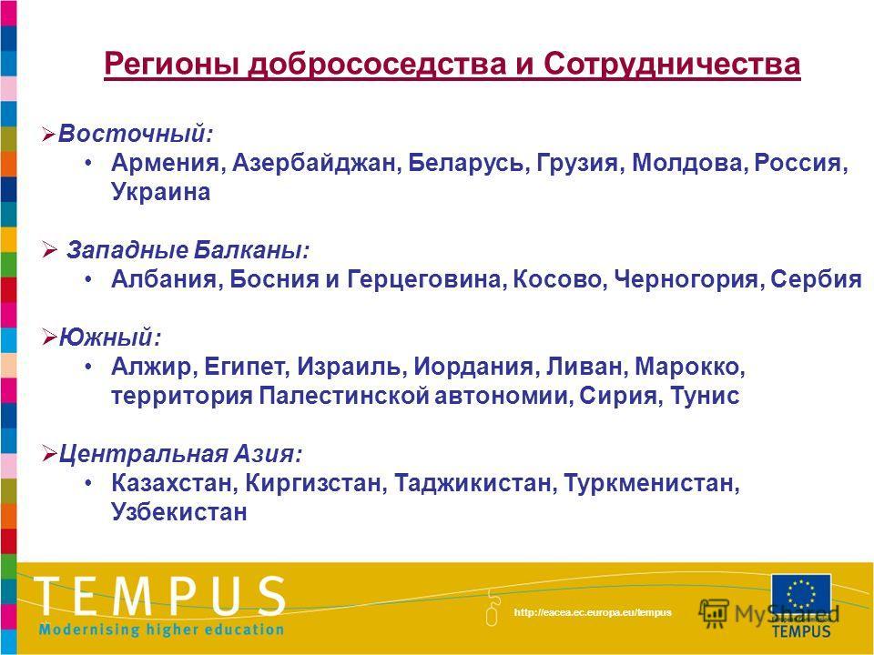 Регионы добрососедства и Сотрудничества Восточный: Армения, Азербайджан, Беларусь, Грузия, Молдова, Россия, Украина Западные Балканы: Албания, Босния