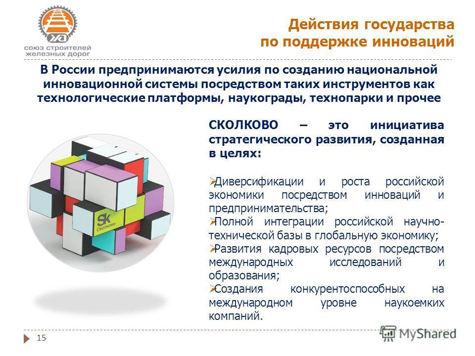15 Действия государства по поддержке инноваций В России предпринимаются усилия по созданию национальной инновационной системы посредством таких инструментов как технологические платформы, наукограды, технопарки и прочее СКОЛКОВО – это инициатива стра