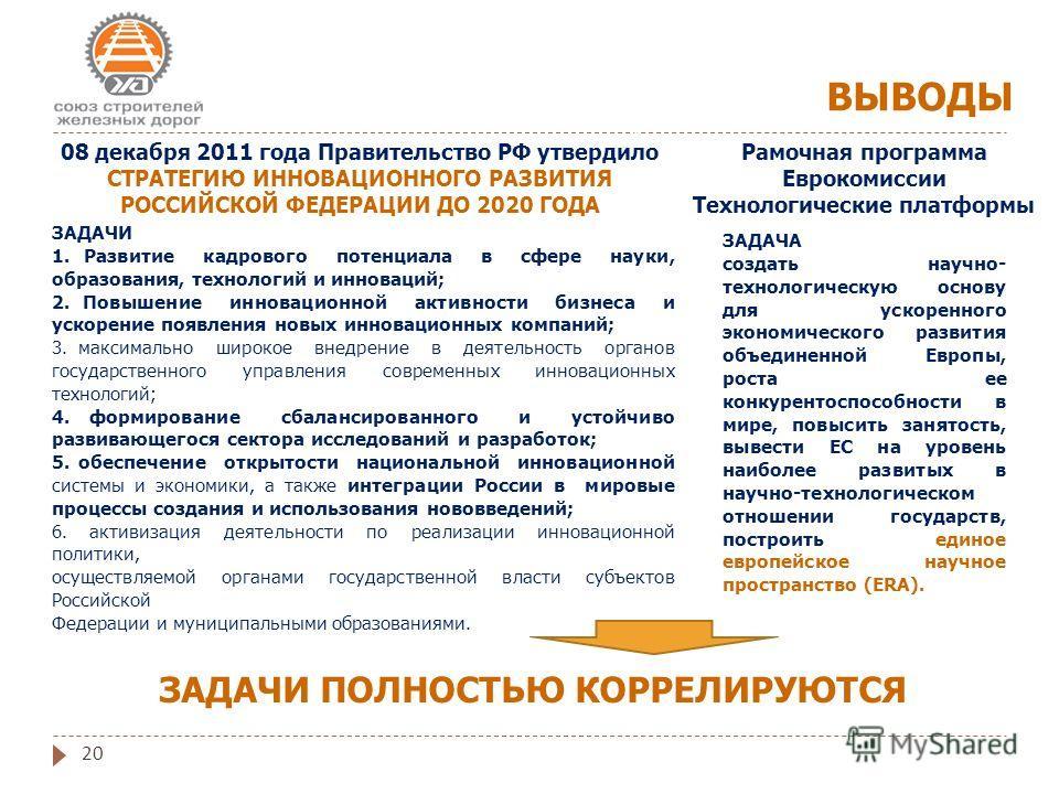 20 ВЫВОДЫ 08 декабря 2011 года Правительство РФ утвердило СТРАТЕГИЮ ИННОВАЦИОННОГО РАЗВИТИЯ РОССИЙСКОЙ ФЕДЕРАЦИИ ДО 2020 ГОДА ЗАДАЧИ 1. Развитие кадрового потенциала в сфере науки, образования, технологий и инноваций; 2. Повышение инновационной актив
