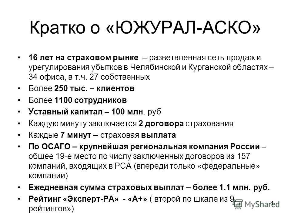 4 Кратко о «ЮЖУРАЛ-АСКО» 16 лет на страховом рынке – разветвленная сеть продаж и урегулирования убытков в Челябинской и Курганской областях – 34 офиса, в т.ч. 27 собственных Более 250 тыс. – клиентов Более 1100 сотрудников Уставный капитал – 100 млн.