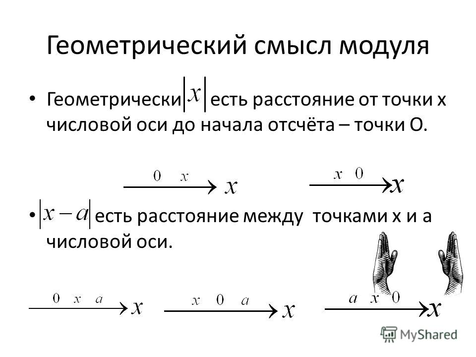 Геометрический смысл модуля Геометрически есть расстояние от точки х числовой оси до начала отсчёта – точки О. есть расстояние между точками х и а числовой оси.